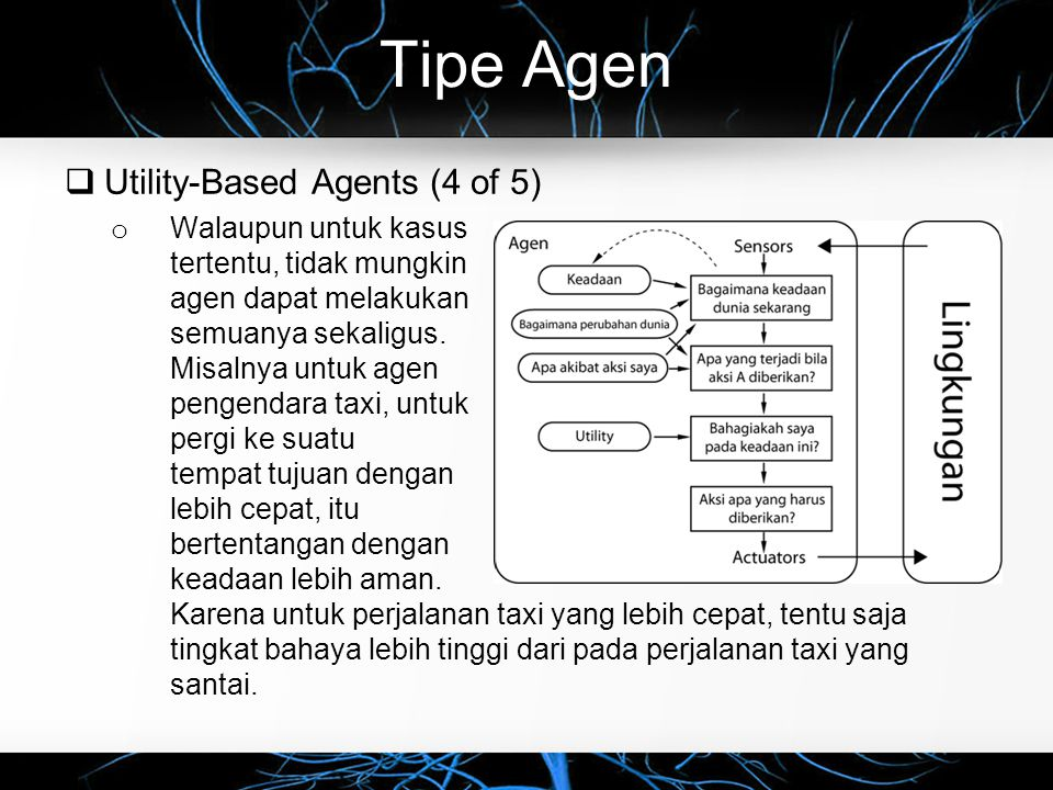 Tipe Agen Utility-Based Agents (4 of 5)