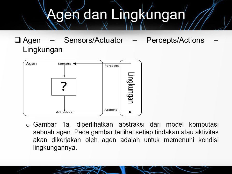 Agen dan Lingkungan Agen – Sensors/Actuator – Percepts/Actions – Lingkungan.