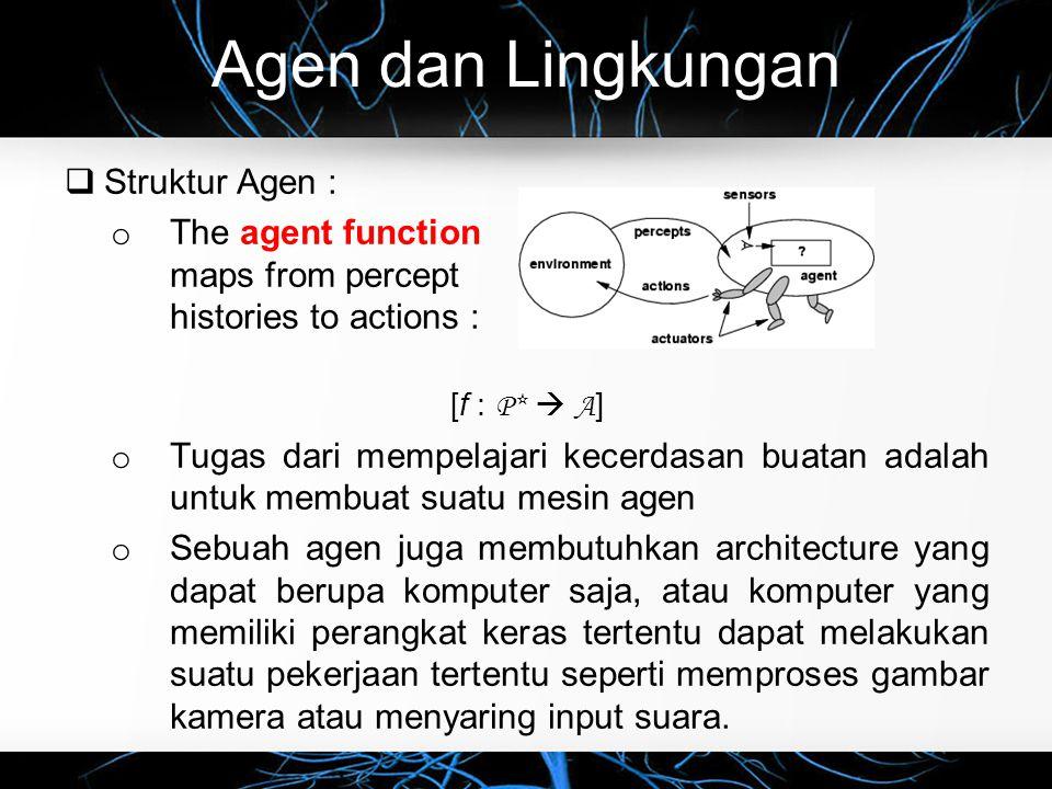 Agen dan Lingkungan Struktur Agen :