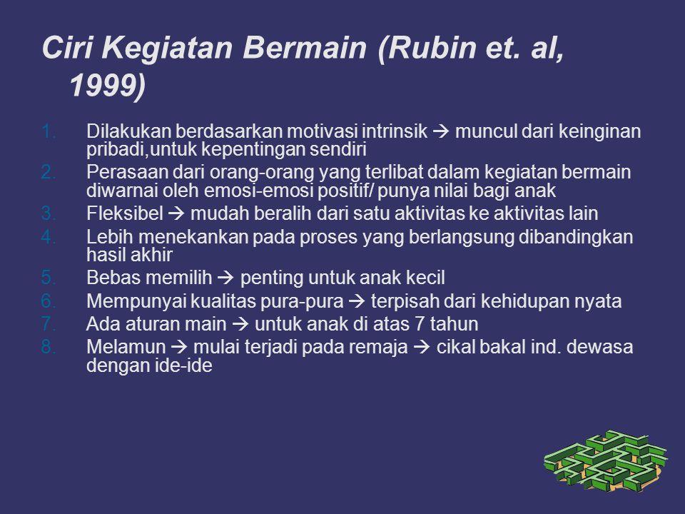 Ciri Kegiatan Bermain (Rubin et. al, 1999)