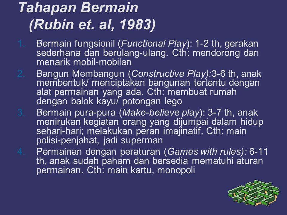 Tahapan Bermain (Rubin et. al, 1983)