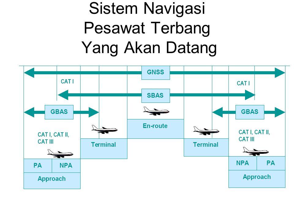 Sistem Navigasi Pesawat Terbang Yang Akan Datang