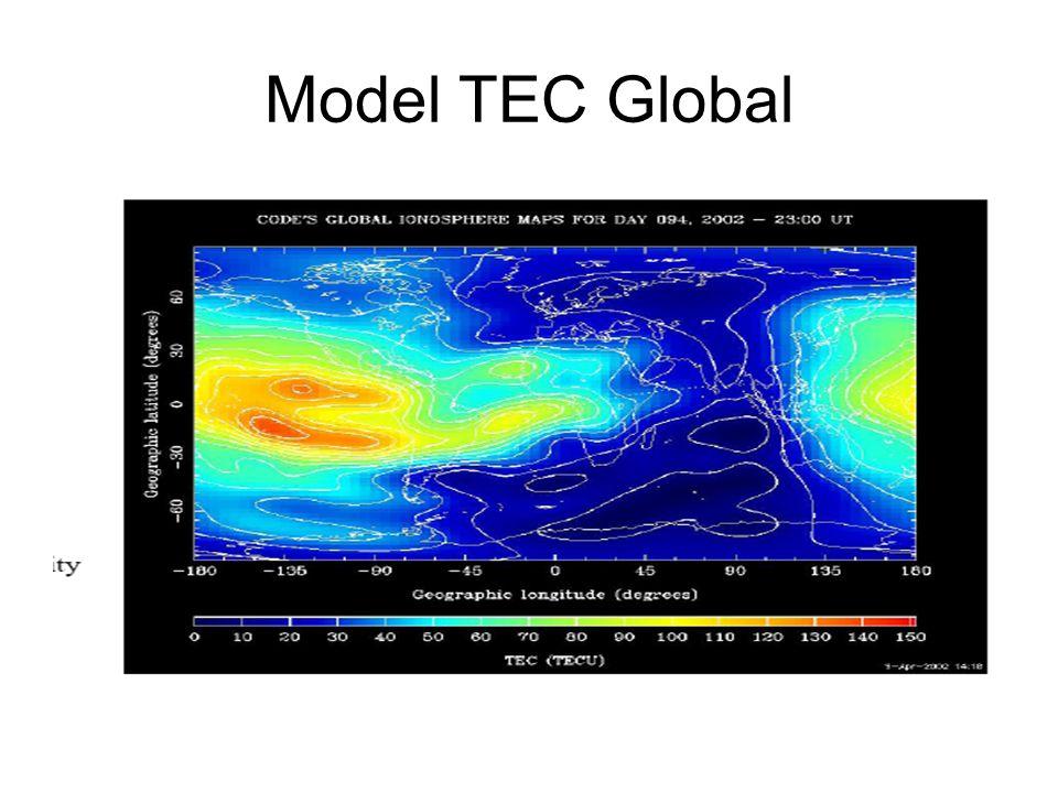 Model TEC Global