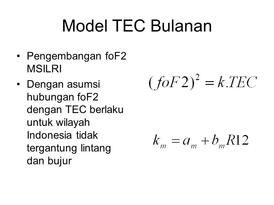 Model TEC Bulanan Pengembangan foF2 MSILRI