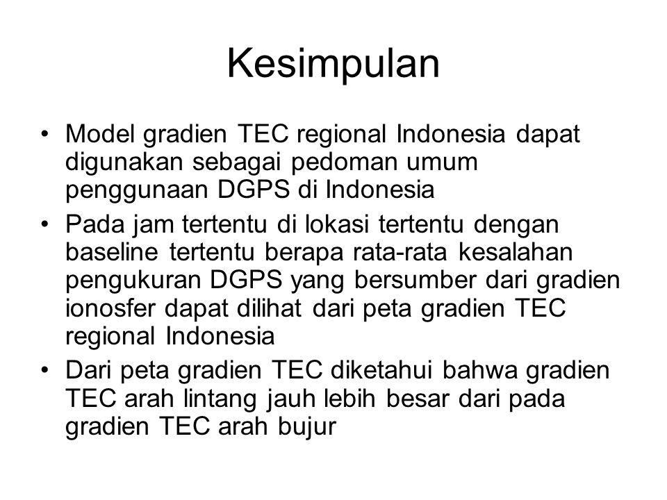 Kesimpulan Model gradien TEC regional Indonesia dapat digunakan sebagai pedoman umum penggunaan DGPS di Indonesia.