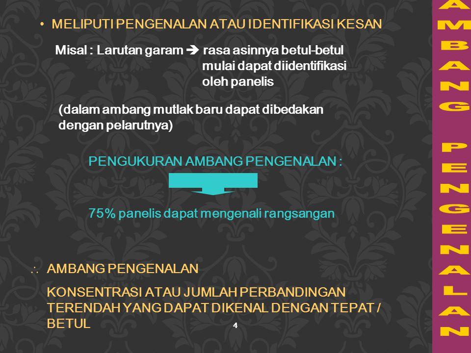 AMBANG PENGENALAN MELIPUTI PENGENALAN ATAU IDENTIFIKASI KESAN