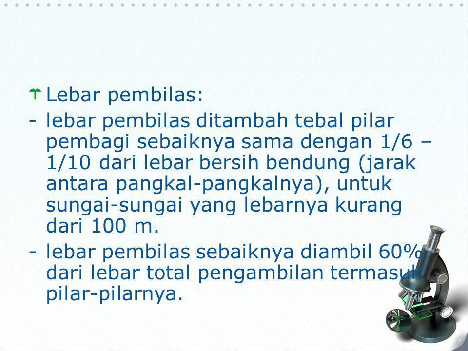 Lebar pembilas:
