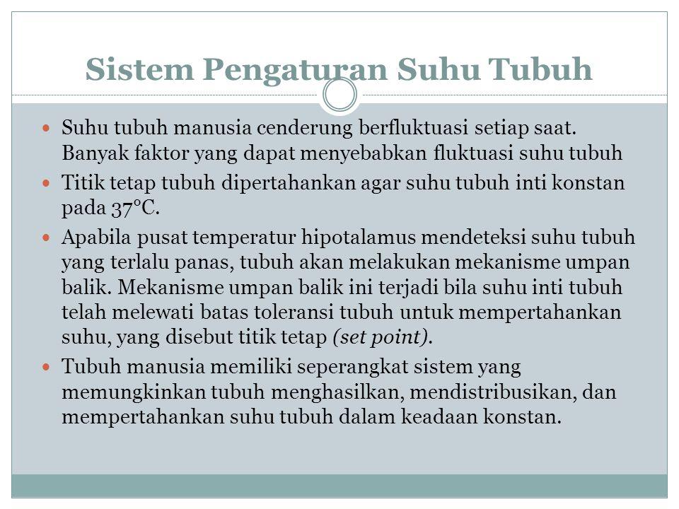 Sistem Pengaturan Suhu Tubuh