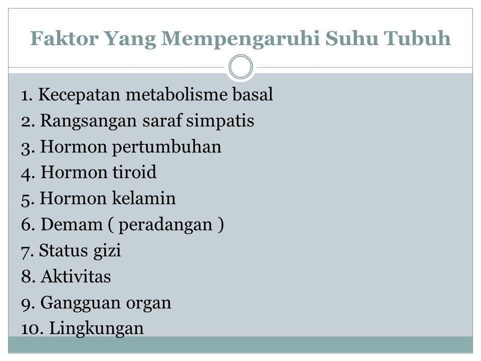 Faktor Yang Mempengaruhi Suhu Tubuh