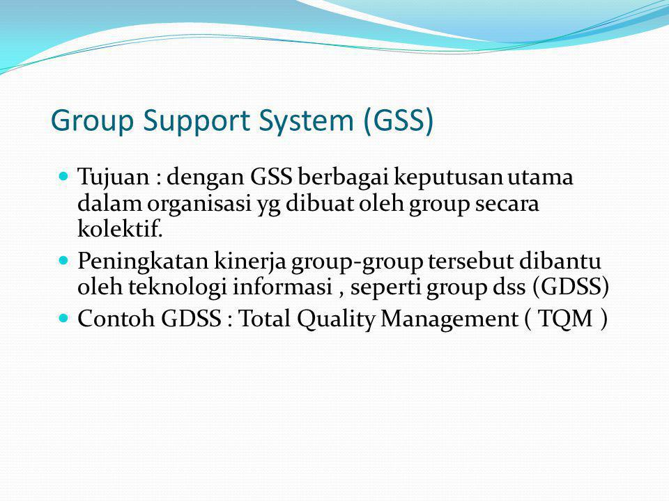 Group Support System (GSS)