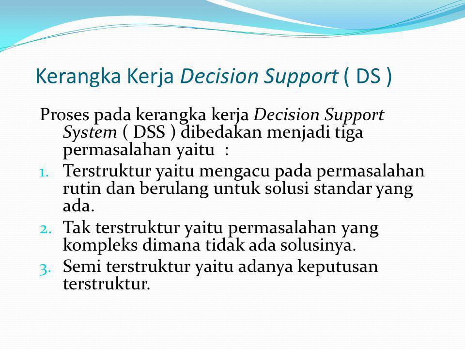 Kerangka Kerja Decision Support ( DS )