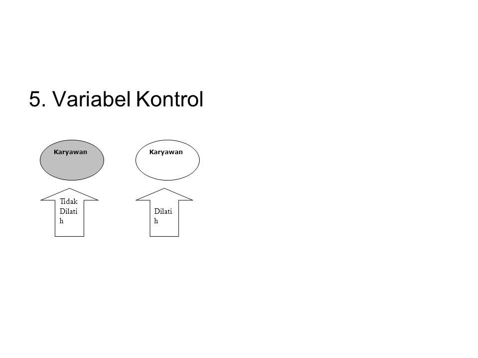 5. Variabel Kontrol Karyawan Tidak Dilatih Dilatih