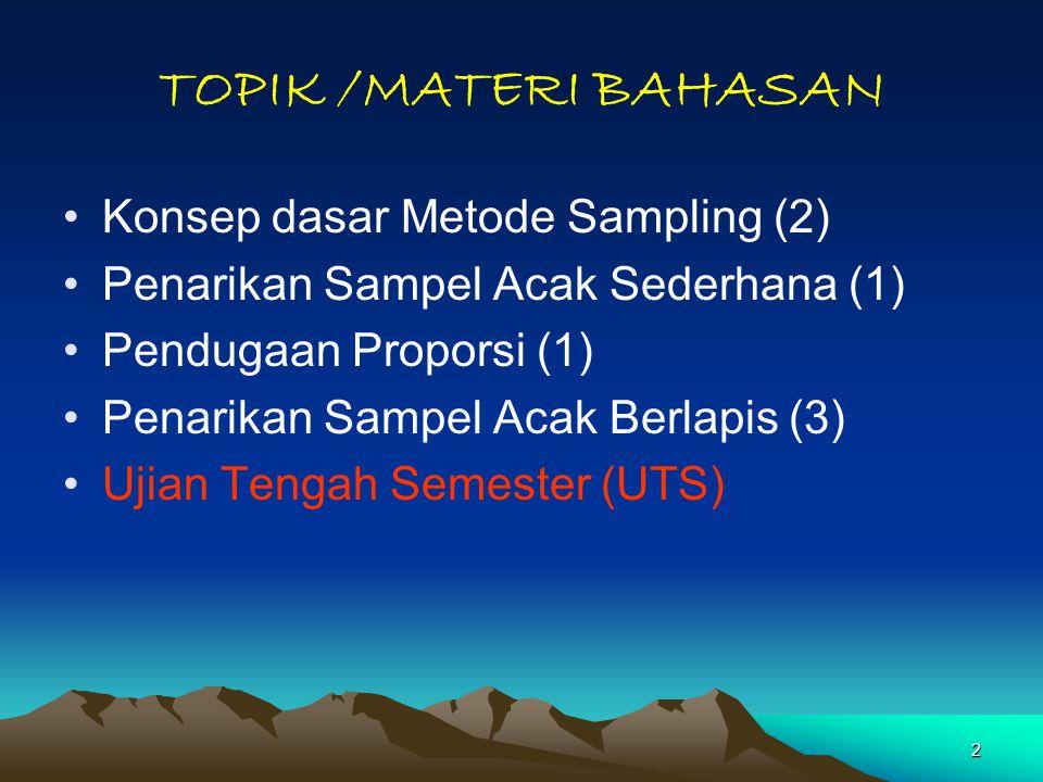 TOPIK /MATERI BAHASAN Konsep dasar Metode Sampling (2)