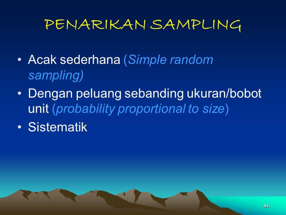 PENARIKAN SAMPLING Acak sederhana (Simple random sampling)