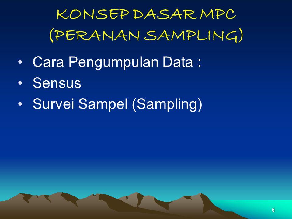 KONSEP DASAR MPC (PERANAN SAMPLING)