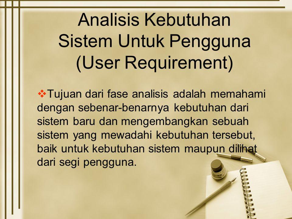 Analisis Kebutuhan Sistem Untuk Pengguna (User Requirement)