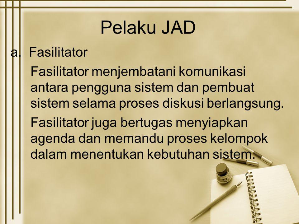 Pelaku JAD a. Fasilitator