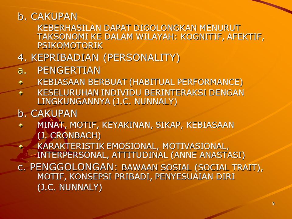 4. KEPRIBADIAN (PERSONALITY) PENGERTIAN
