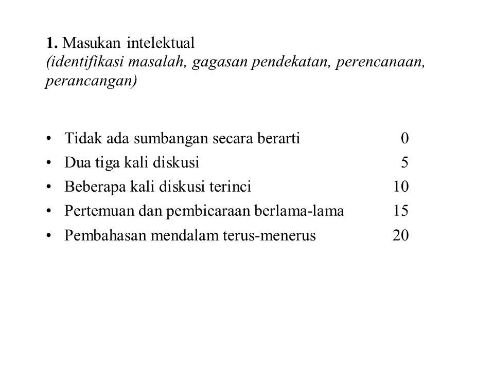 1. Masukan intelektual (identifikasi masalah, gagasan pendekatan, perencanaan, perancangan)