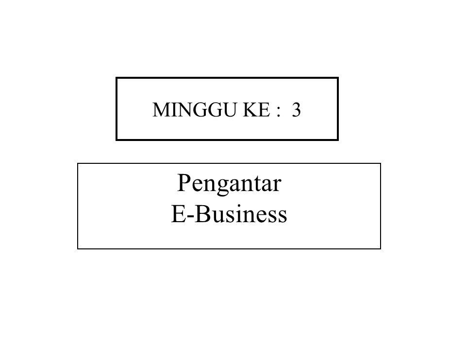 MINGGU KE : 3 Pengantar E-Business
