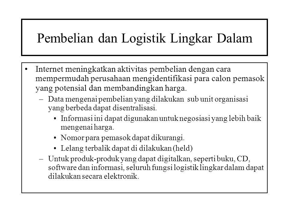 Pembelian dan Logistik Lingkar Dalam