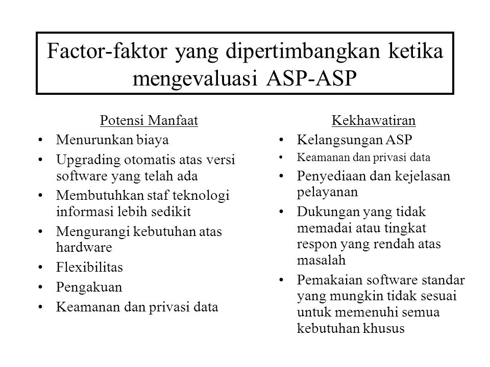 Factor-faktor yang dipertimbangkan ketika mengevaluasi ASP-ASP
