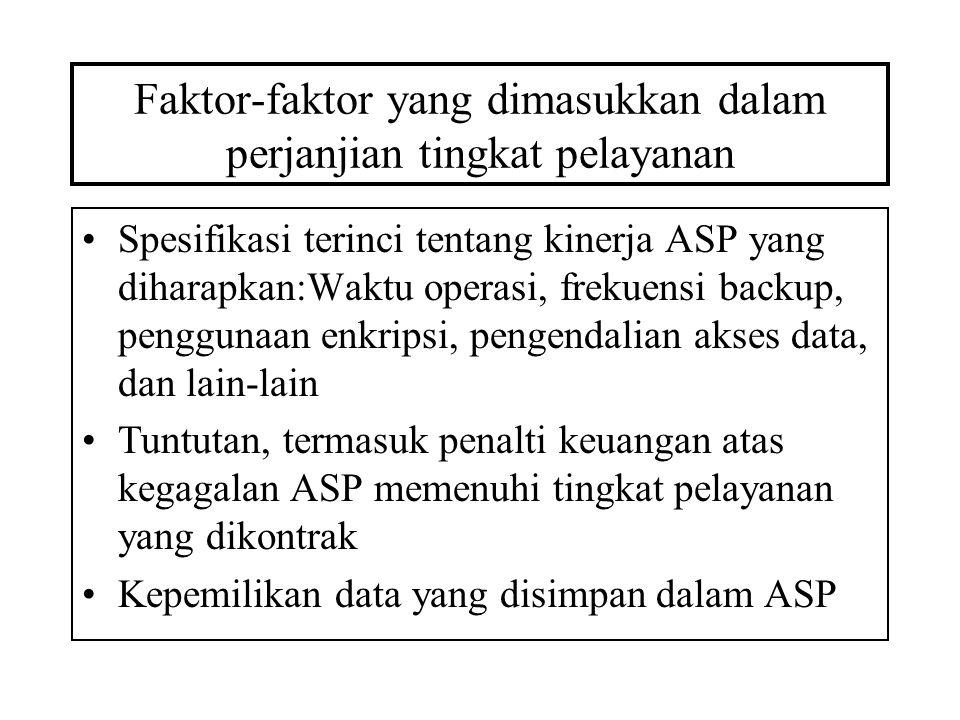 Faktor-faktor yang dimasukkan dalam perjanjian tingkat pelayanan