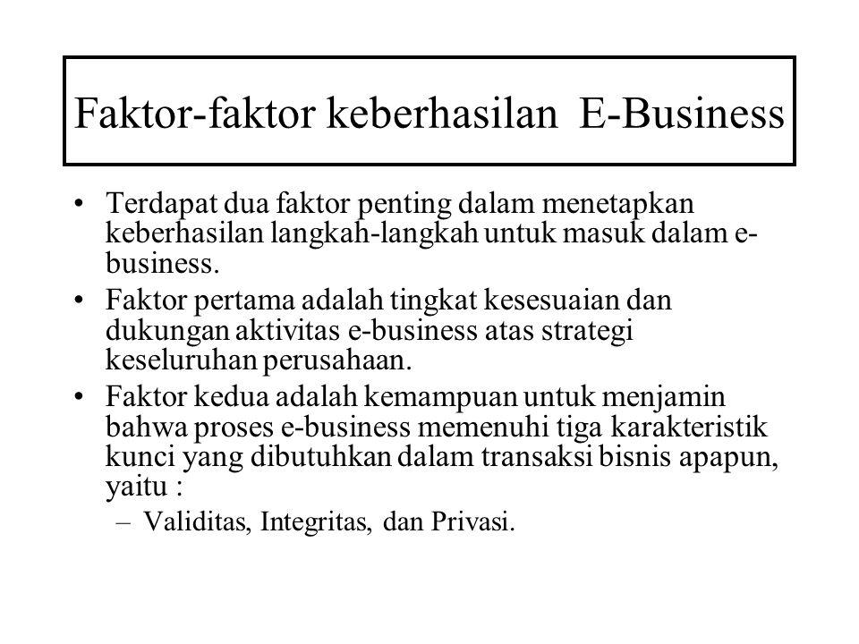 Faktor-faktor keberhasilan E-Business