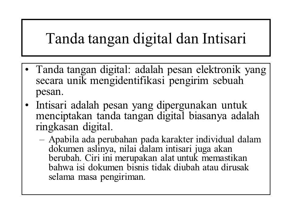 Tanda tangan digital dan Intisari