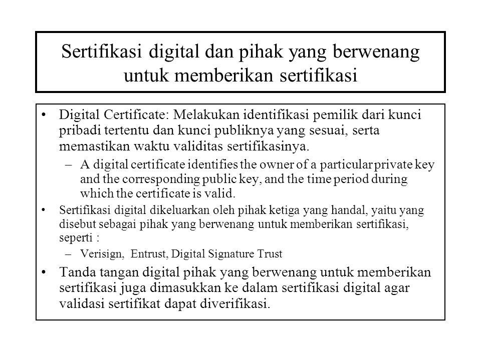 Sertifikasi digital dan pihak yang berwenang untuk memberikan sertifikasi