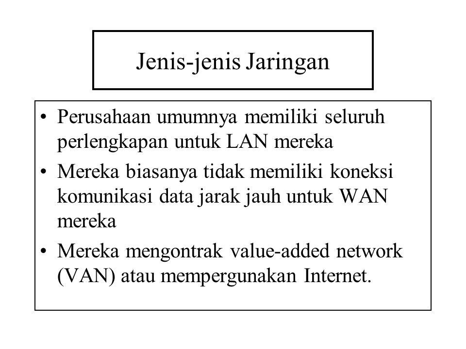 Jenis-jenis Jaringan Perusahaan umumnya memiliki seluruh perlengkapan untuk LAN mereka.