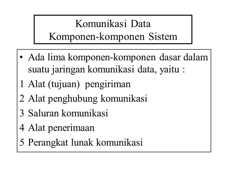 Komunikasi Data Komponen-komponen Sistem