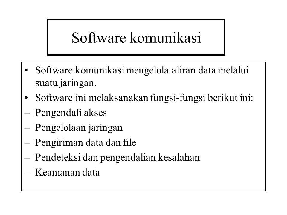 Software komunikasi Software komunikasi mengelola aliran data melalui suatu jaringan. Software ini melaksanakan fungsi-fungsi berikut ini: