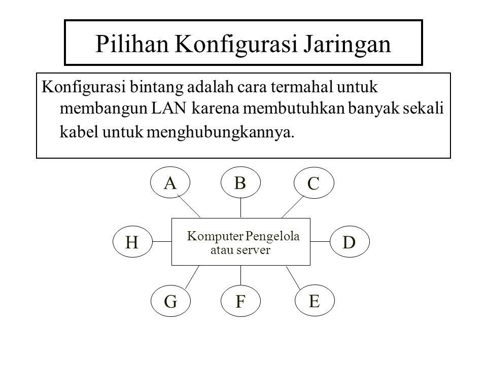 Pilihan Konfigurasi Jaringan