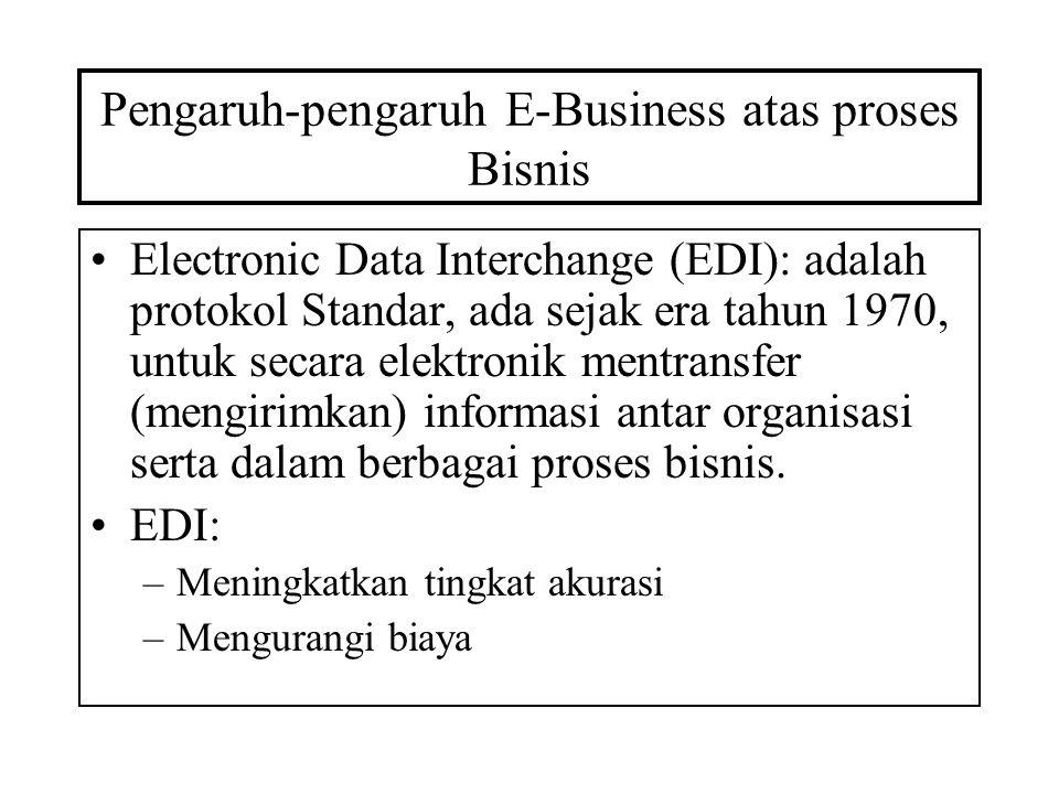 Pengaruh-pengaruh E-Business atas proses Bisnis