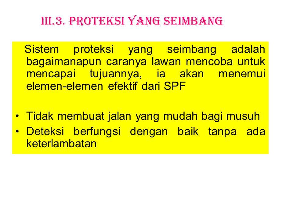 III.3. Proteksi yang Seimbang
