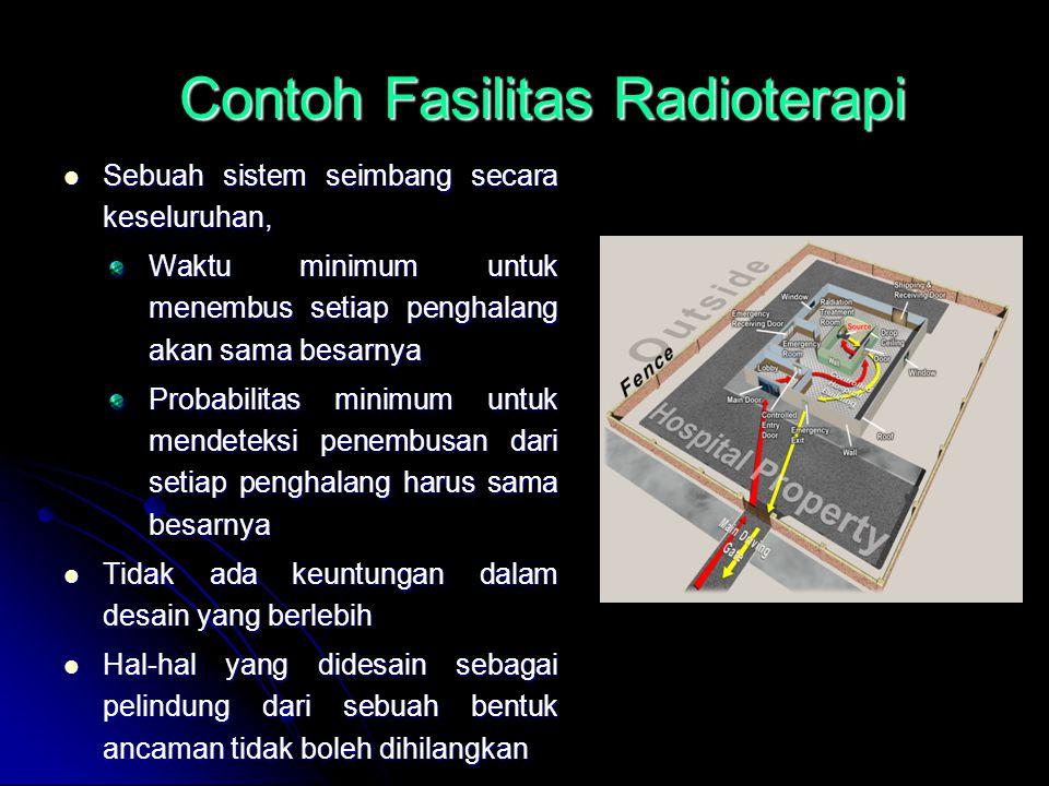 Contoh Fasilitas Radioterapi