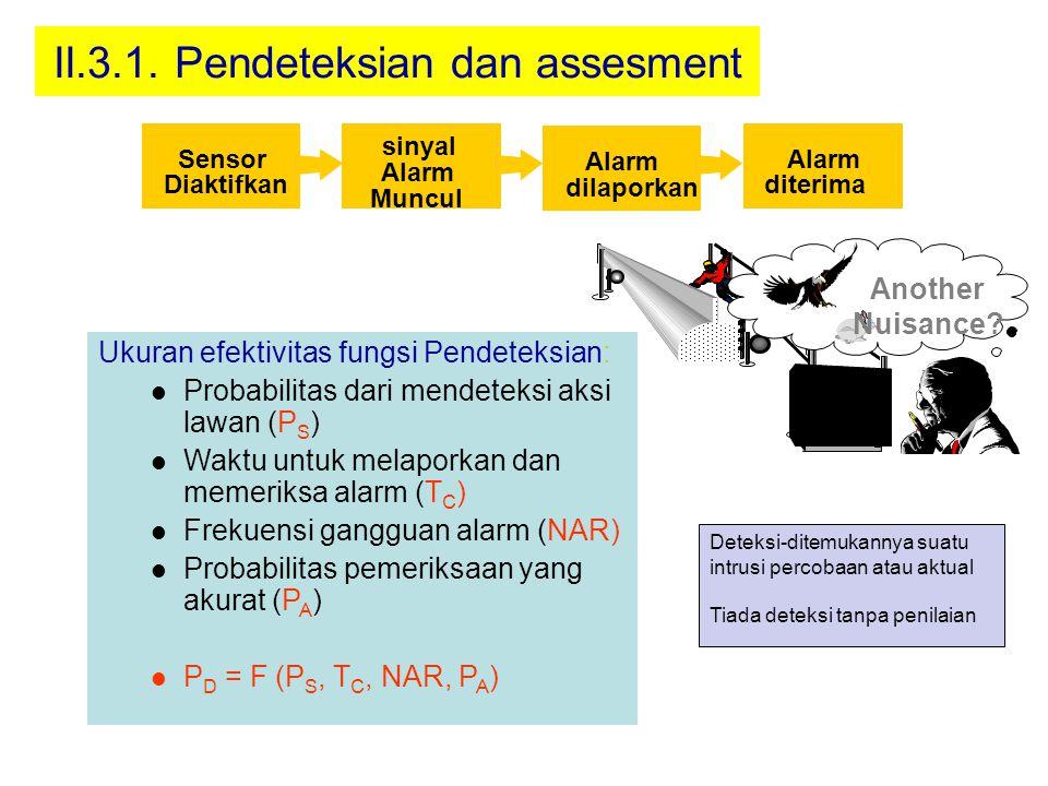II.3.1. Pendeteksian dan assesment