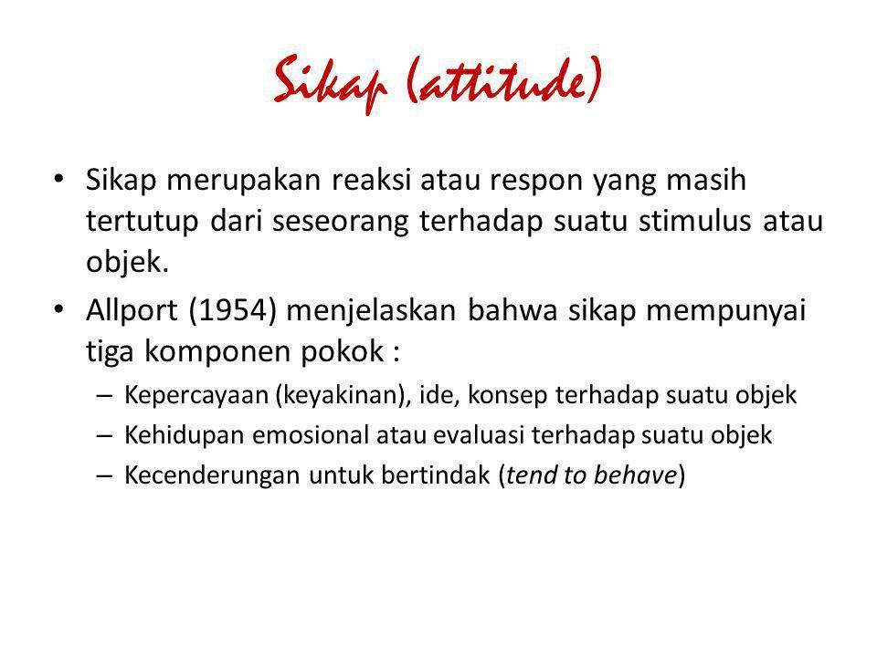 Sikap (attitude) Sikap merupakan reaksi atau respon yang masih tertutup dari seseorang terhadap suatu stimulus atau objek.