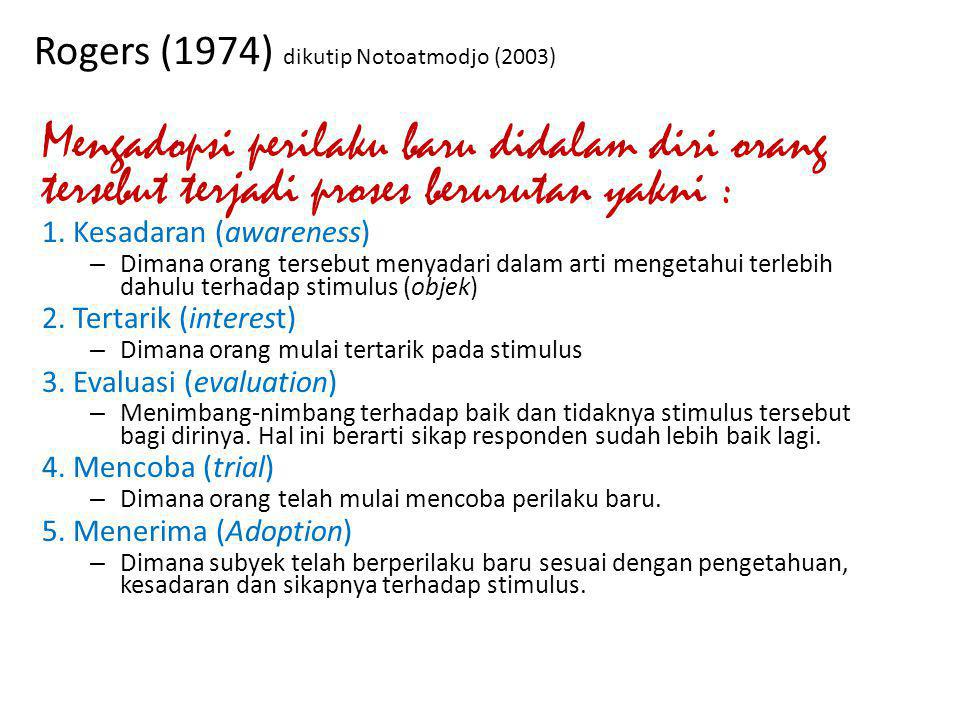 Rogers (1974) dikutip Notoatmodjo (2003)