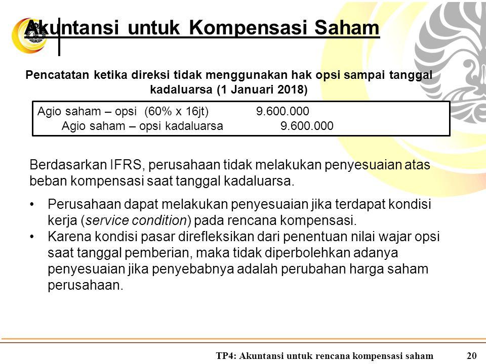 Akuntansi untuk Kompensasi Saham