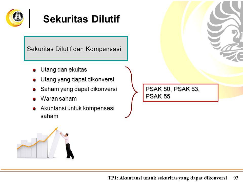 Sekuritas Dilutif Sekuritas Dilutif dan Kompensasi