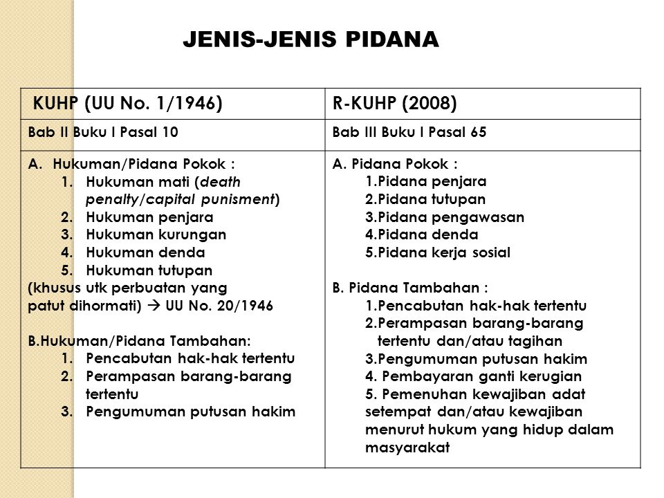 JENIS-JENIS PIDANA KUHP (UU No. 1/1946) R-KUHP (2008)