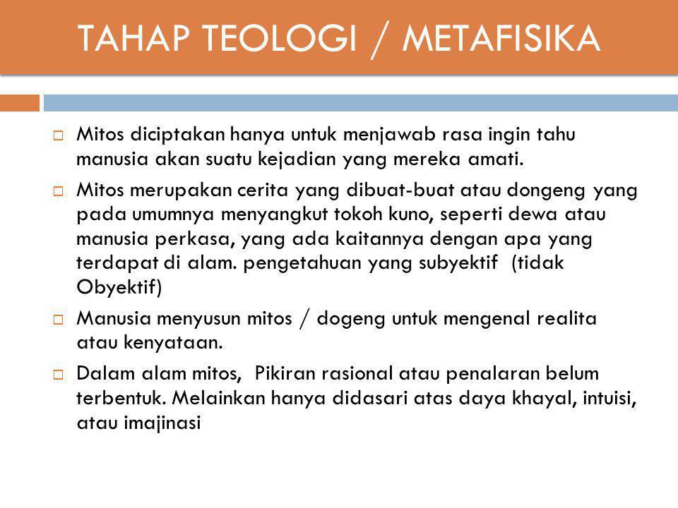 TAHAP TEOLOGI / METAFISIKA