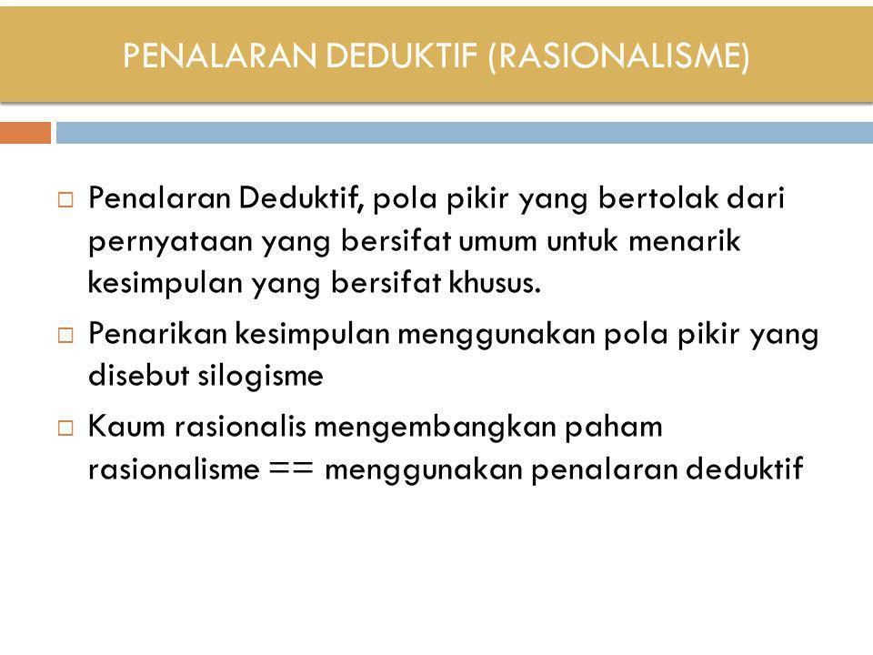 PENALARAN DEDUKTIF (RASIONALISME)