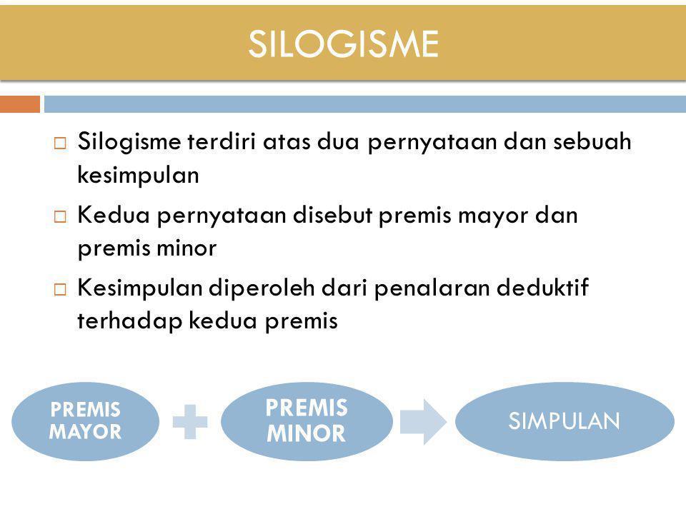 SILOGISME Silogisme terdiri atas dua pernyataan dan sebuah kesimpulan