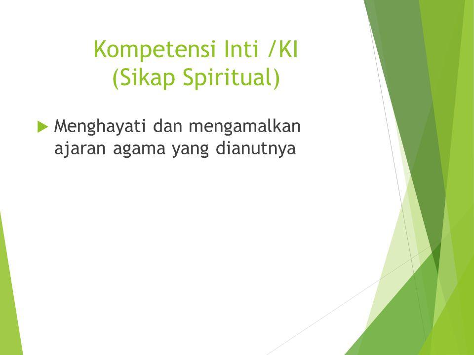 Kompetensi Inti /KI (Sikap Spiritual)