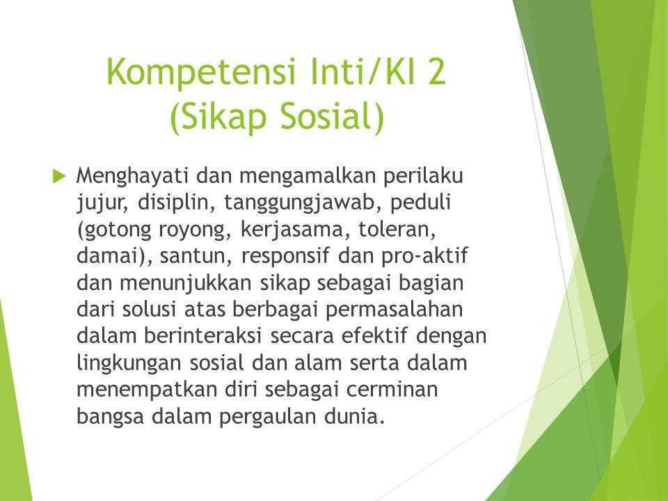Kompetensi Inti/KI 2 (Sikap Sosial)