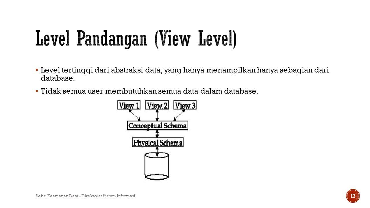 Level Pandangan (View Level)