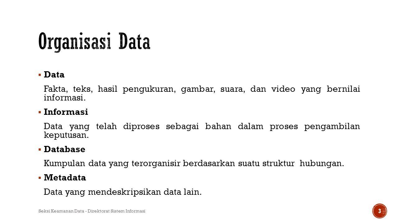 Organisasi Data Data. Fakta, teks, hasil pengukuran, gambar, suara, dan video yang bernilai informasi.